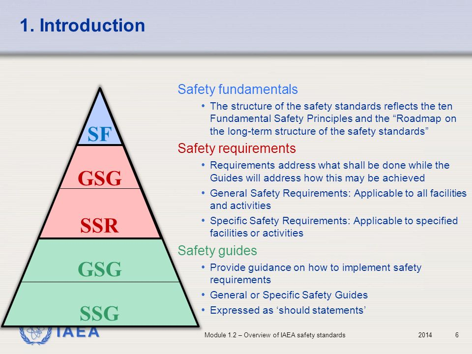 SF GSG SSR SSG 1. Introduction Safety fundamentals Safety requirements