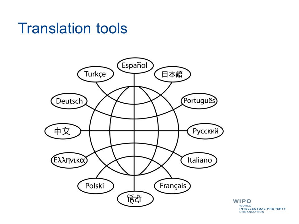 Translation tools I mention 2 tools: we'll start with CLIR