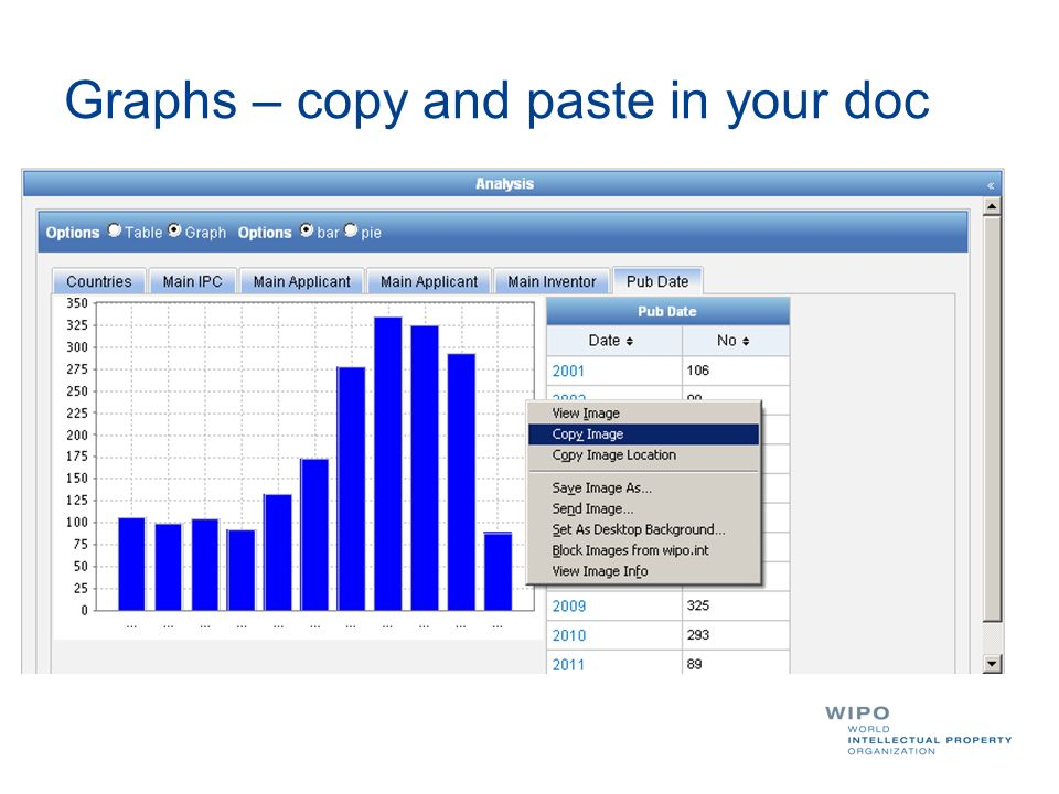 Graphs – copy and paste in your doc