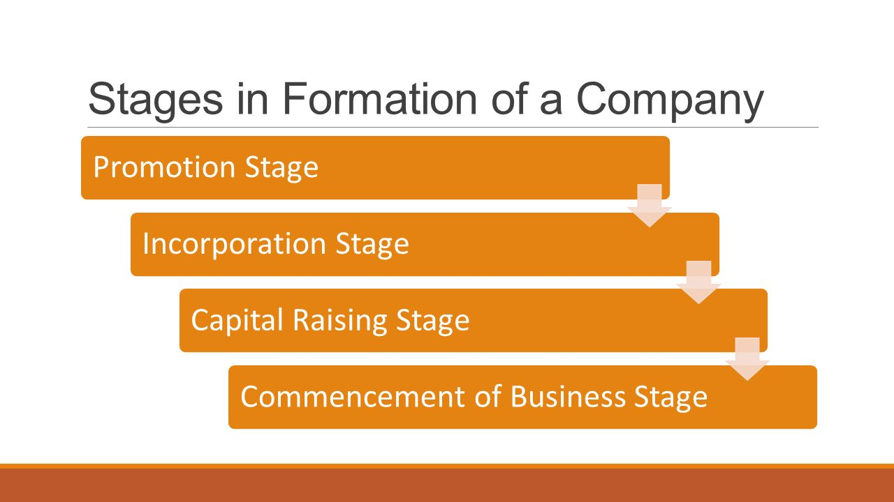 Stages in Formation of a Company