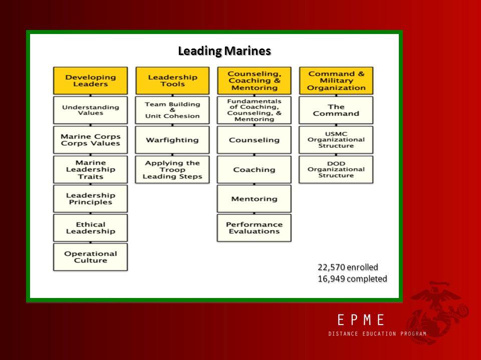 EPME DISTANCE EDUCATION PROGRAM - ppt video online download