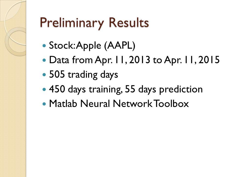 Data Mining Techniques in Stock Market Prediction