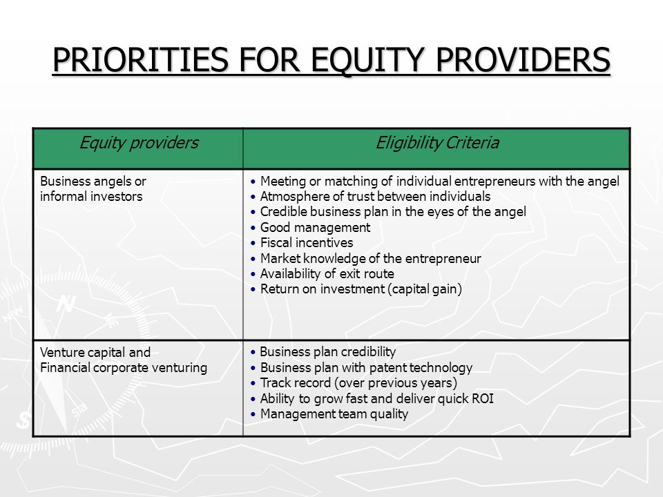 PRIORITIES FOR EQUITY PROVIDERS
