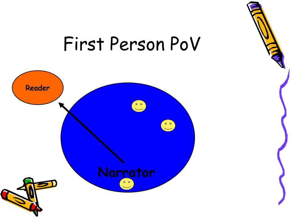 First Person PoV Reader Narrator