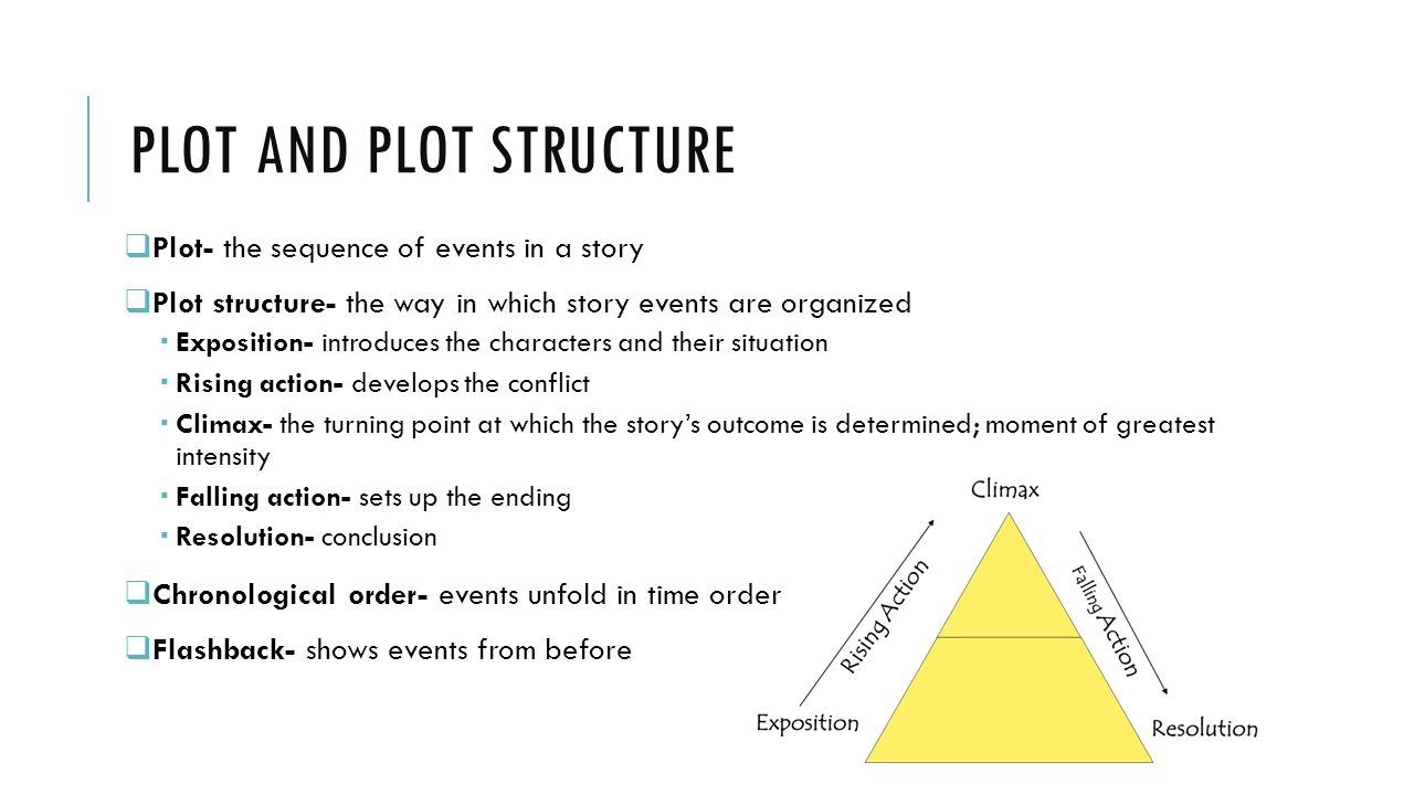 Plot and plot structure