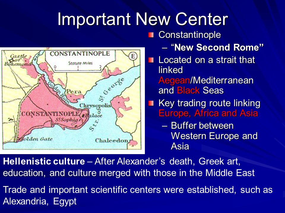 Important New Center Constantinople New Second Rome