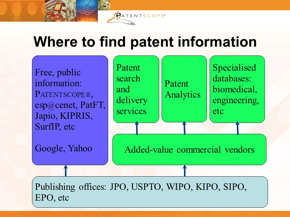 Where to find patent information