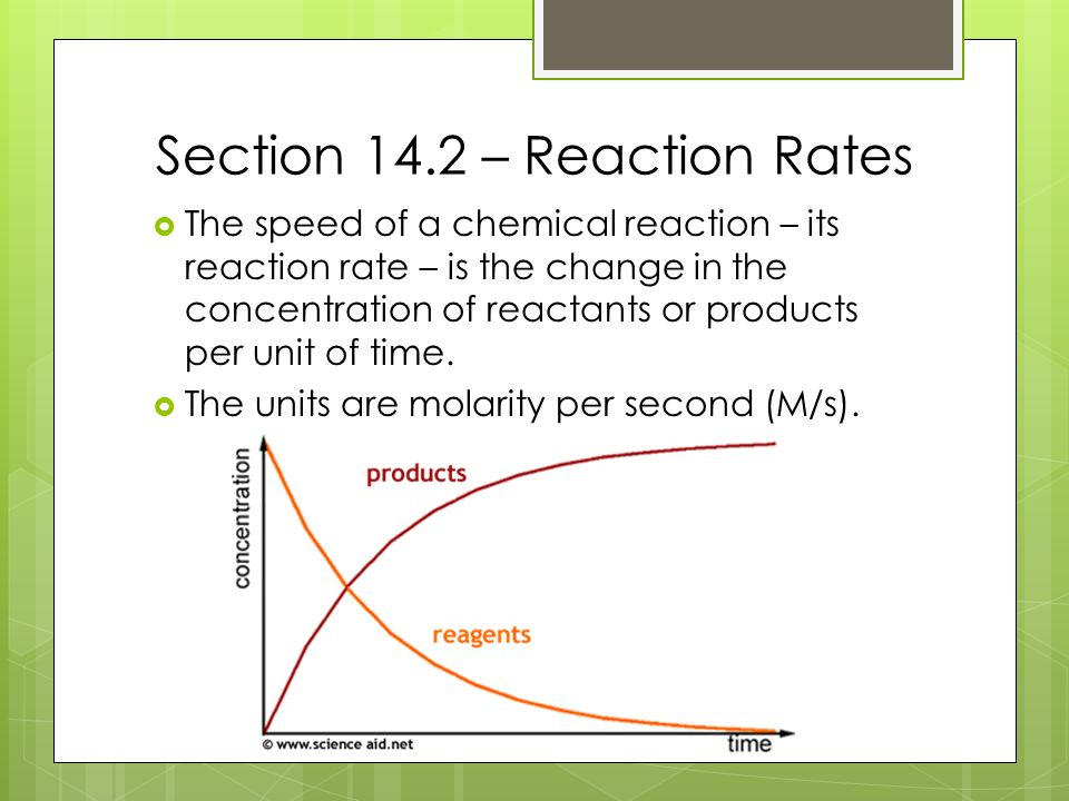 Chapter 14 Chemical Kiics Ppt Video Online Download. Section 142 Reaction Rates. Worksheet. Worksheet Reaction Rates A Study Of Reaction Is Called Chemical At Clickcart.co