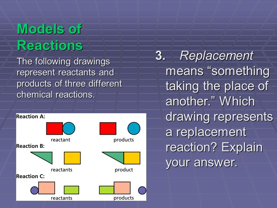 Models of Reactions The following drawings represent reactants and products of three different chemical reactions.