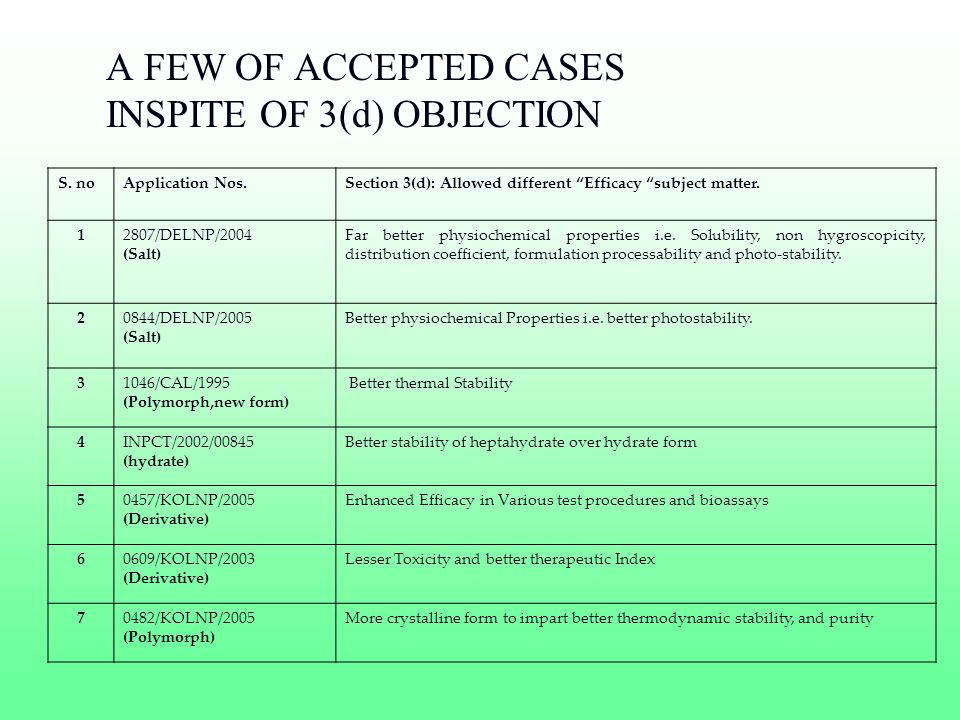 A FEW OF ACCEPTED CASES INSPITE OF 3(d) OBJECTION