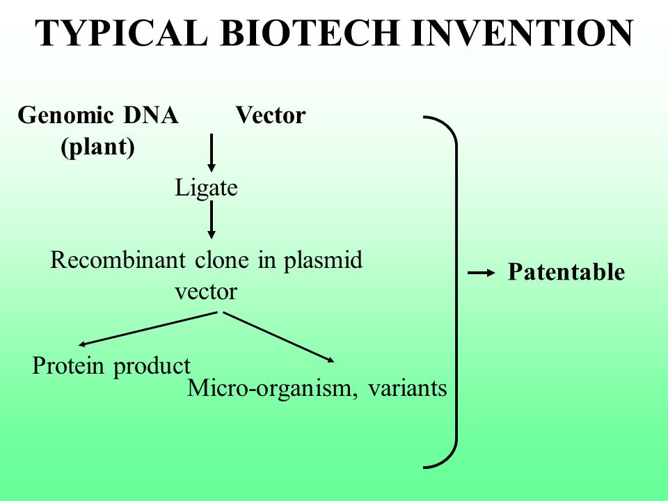 TYPICAL BIOTECH INVENTION