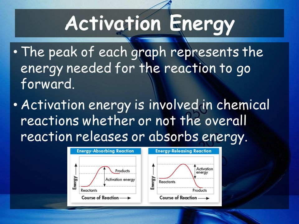 Activation Energy The peak of each graph represents the energy needed for the reaction to go forward.