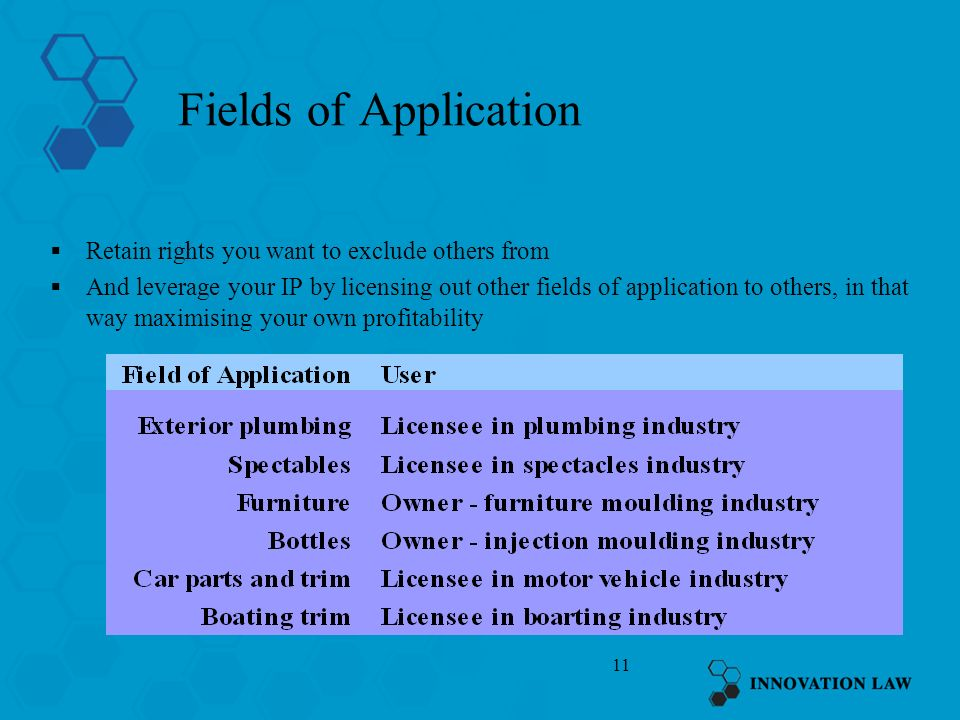 Fields of Application Retain rights you want to exclude others from