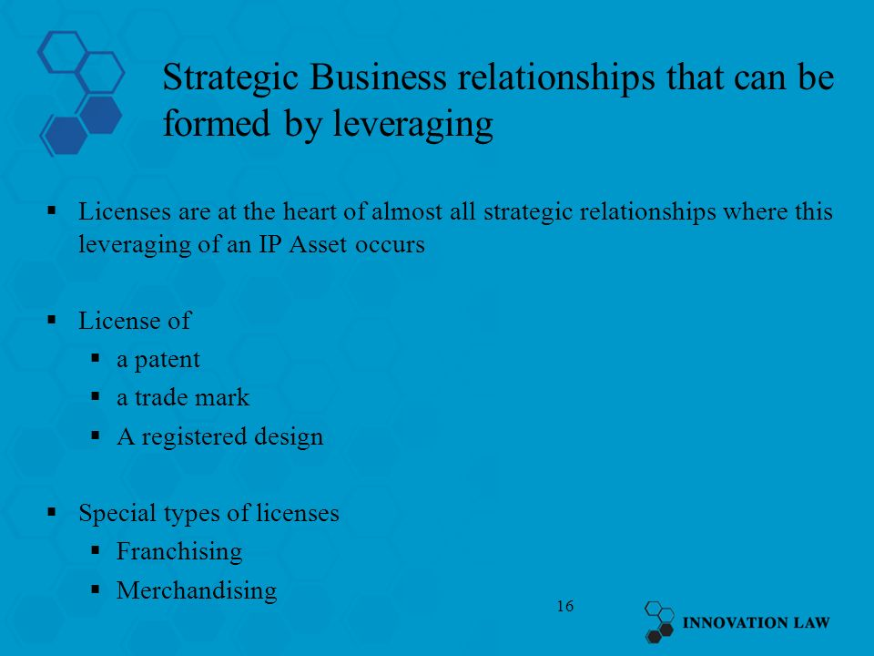 Strategic Business relationships that can be formed by leveraging