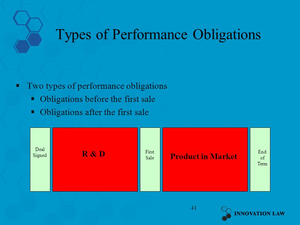 Types of Performance Obligations