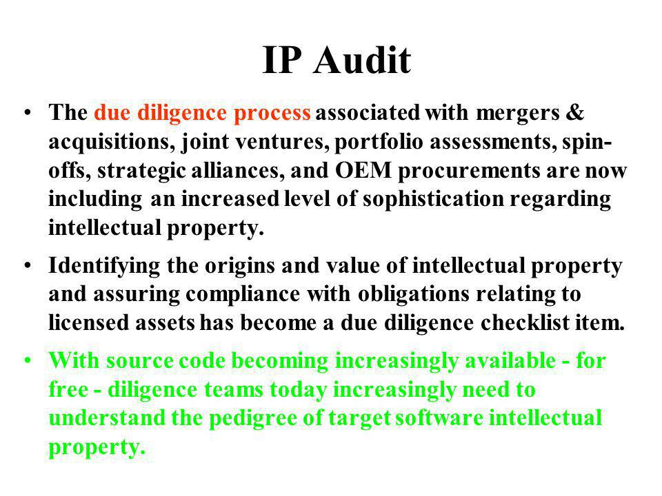 IP Audit