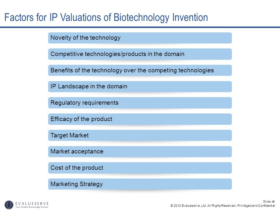 Factors for IP Valuations of Biotechnology Invention