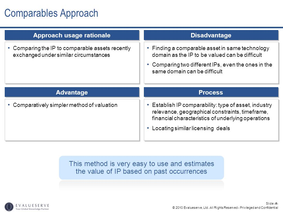 Approach usage rationale