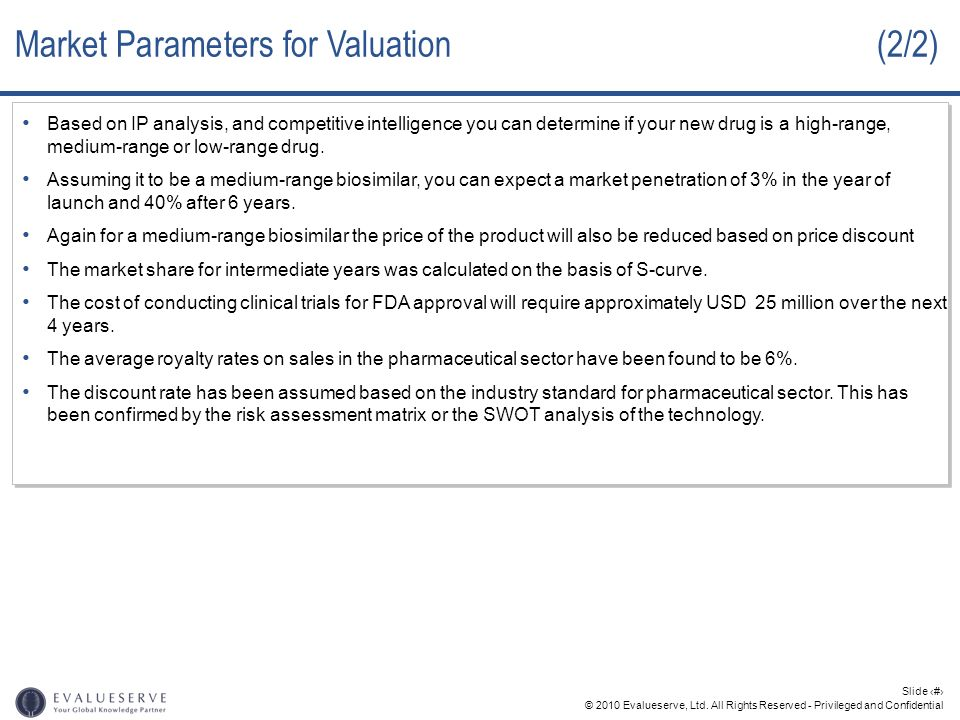 Market Parameters for Valuation (2/2)