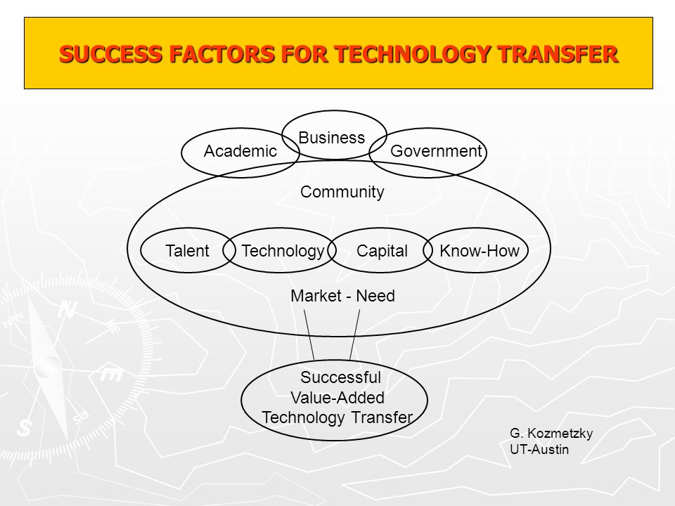 SUCCESS FACTORS FOR TECHNOLOGY TRANSFER