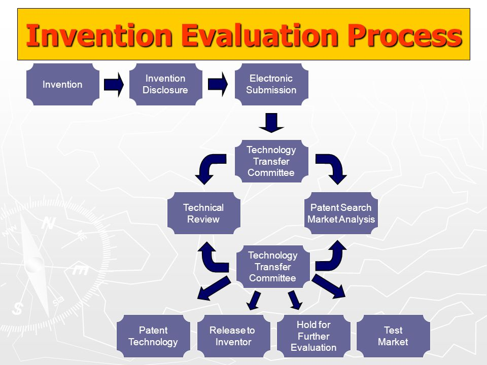 Invention Evaluation Process