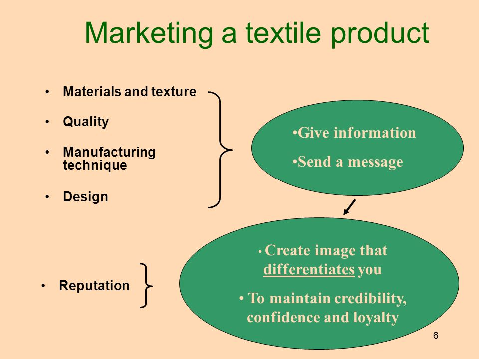 Marketing a textile product