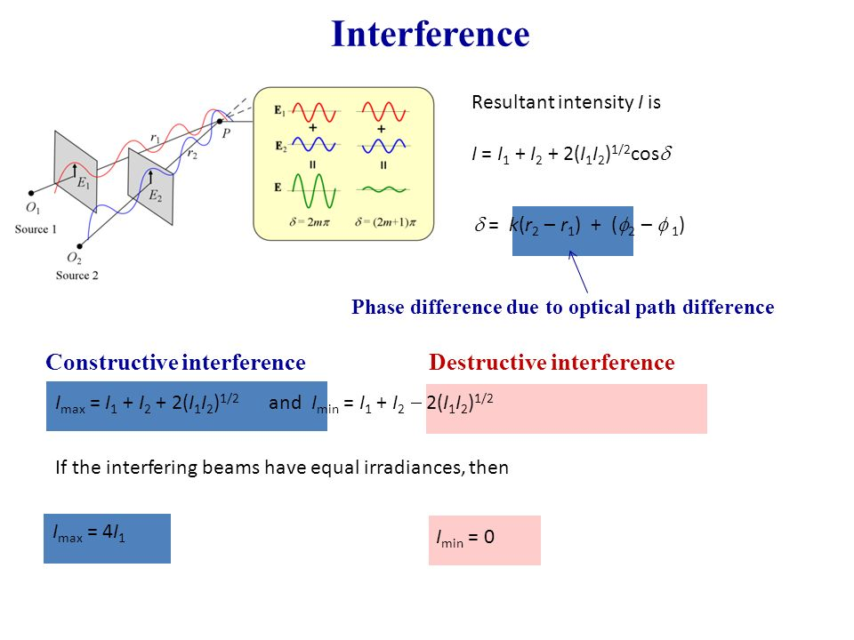 For the E// component, the phase change // is given by - ppt video