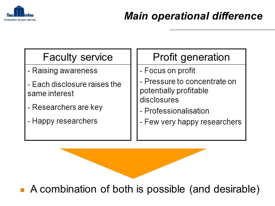 Main operational difference