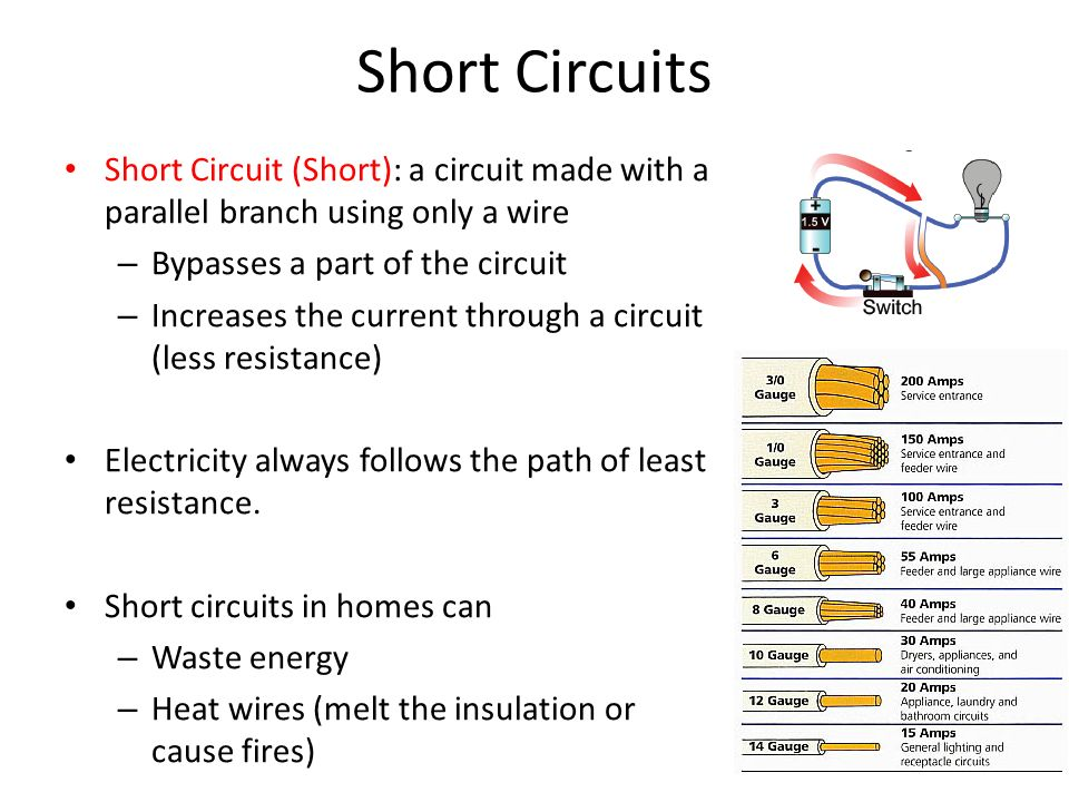 Electrical systems ppt video online download 18 short greentooth Choice Image