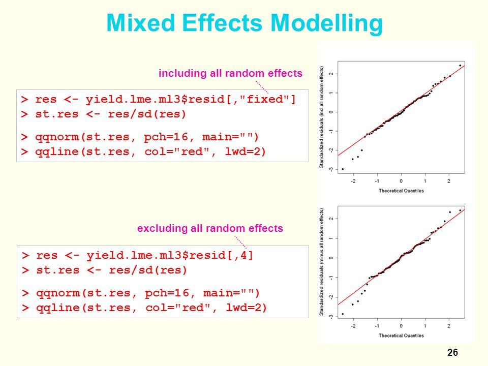 Lecture 5 Linear Mixed Effects Models - ppt video online download