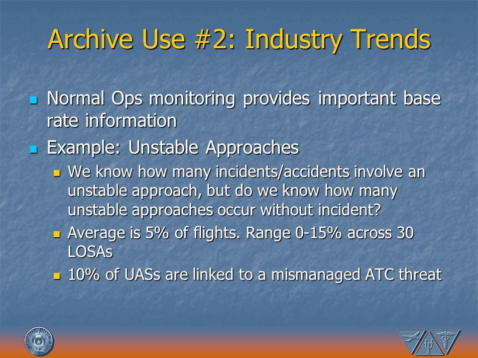 Archive Use #2: Industry Trends