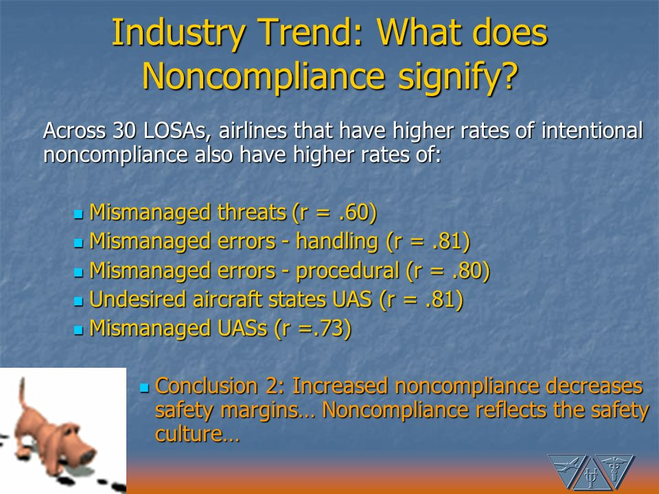 Industry Trend: What does Noncompliance signify