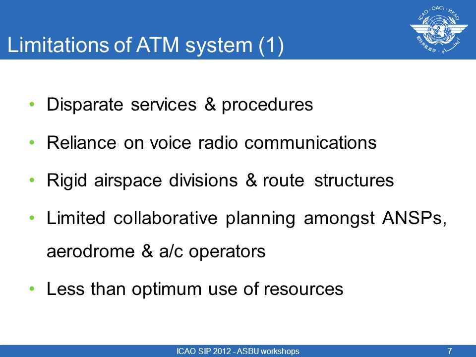 Limitations of ATM system (1)