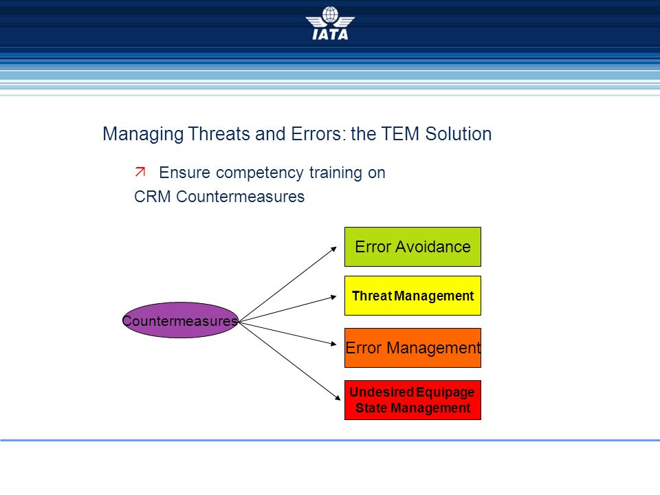 Managing Threats and Errors: the TEM Solution