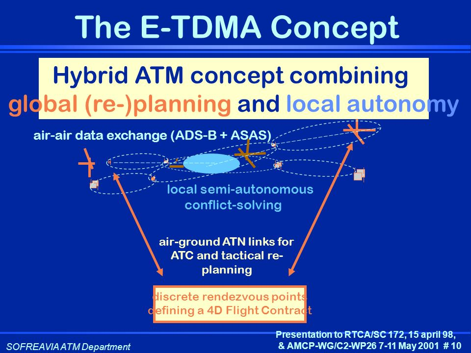 Hybrid ATM concept combining global (re-)planning and local autonomy