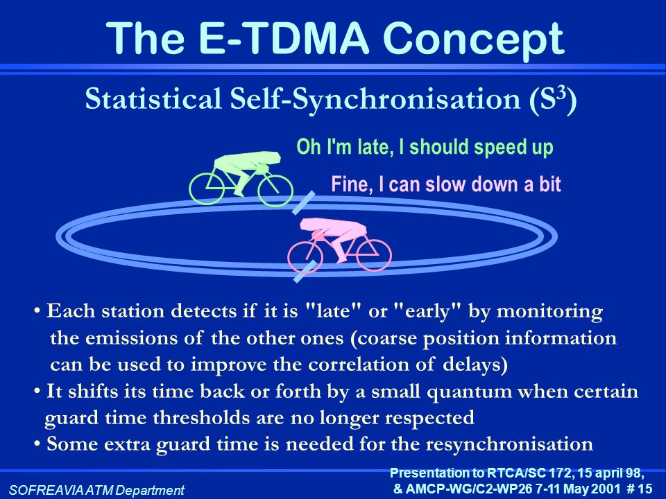 Statistical Self-Synchronisation (S3)