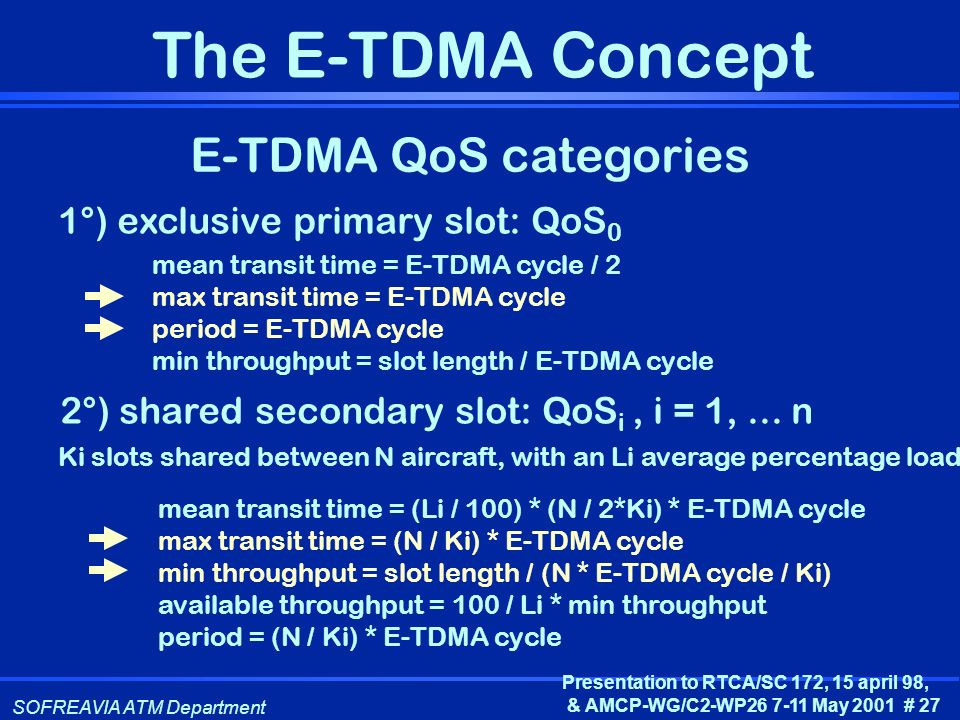 E-TDMA QoS categories 1°) exclusive primary slot: QoS0
