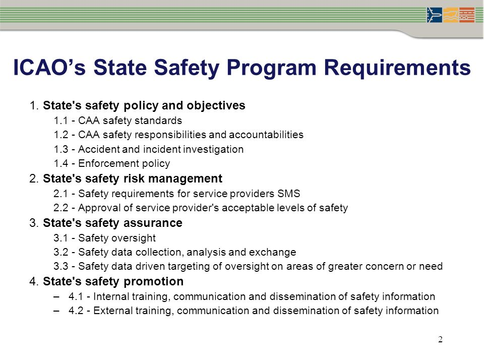 ICAO's State Safety Program Requirements