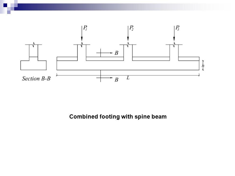 types of column footing pdf