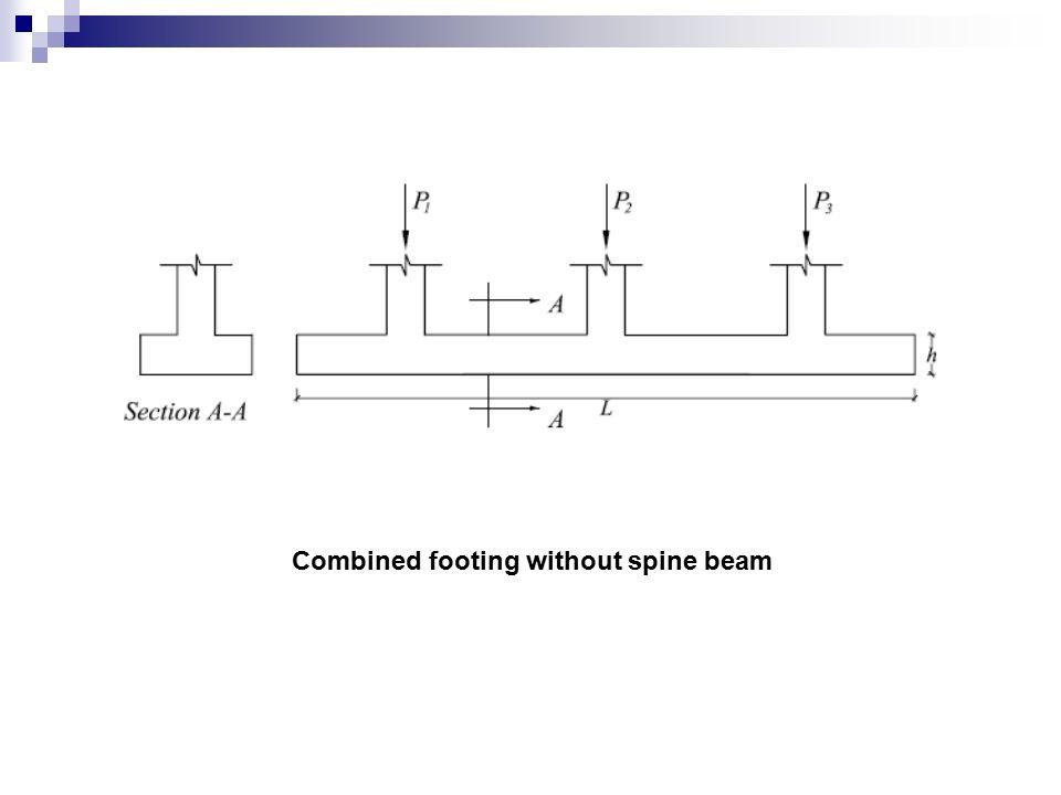 FOOTINGS  FOOTINGS Introduction Footings are structural