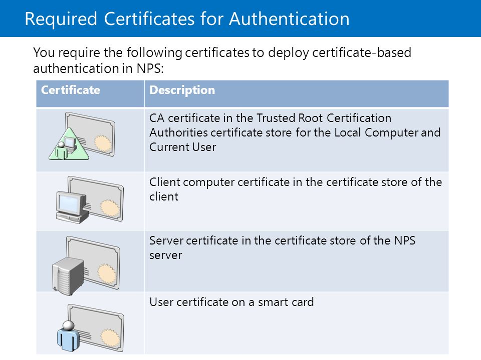 20411b 8 Installing Configuring And Troubleshooting The Network