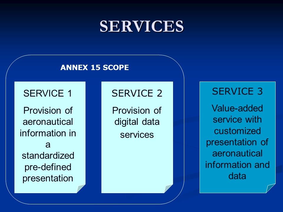 Provision of digital data services
