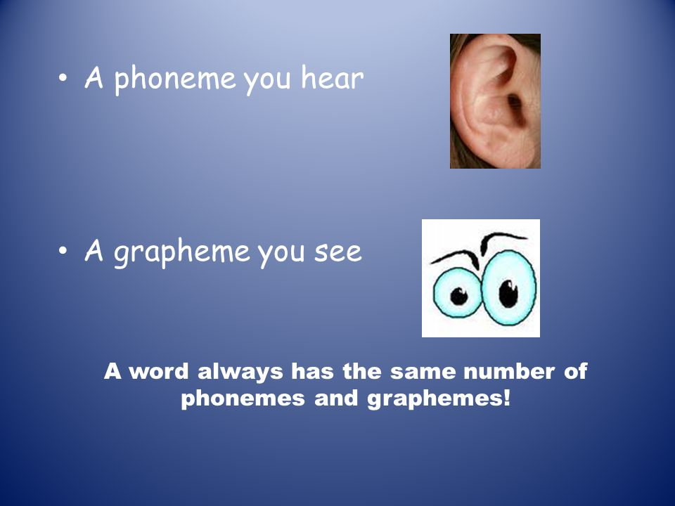 A word always has the same number of phonemes and graphemes!