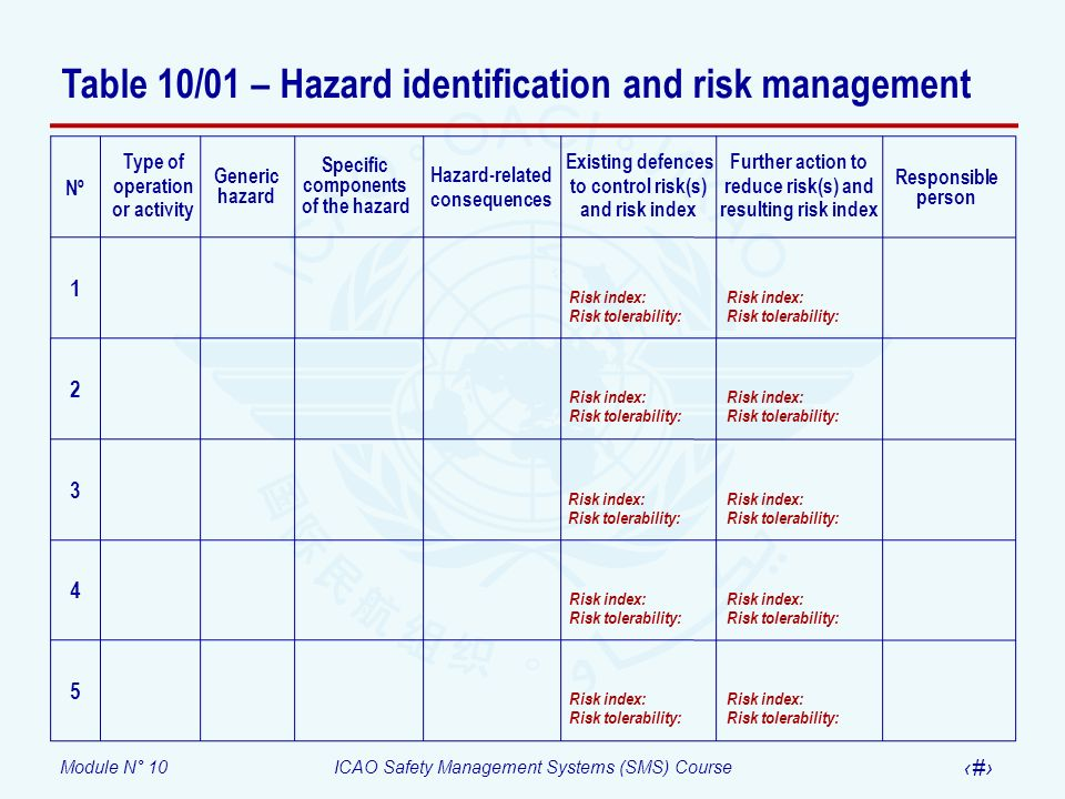 Table 10/01 – Hazard identification and risk management