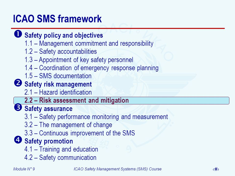 ICAO SMS framework Safety policy and objectives