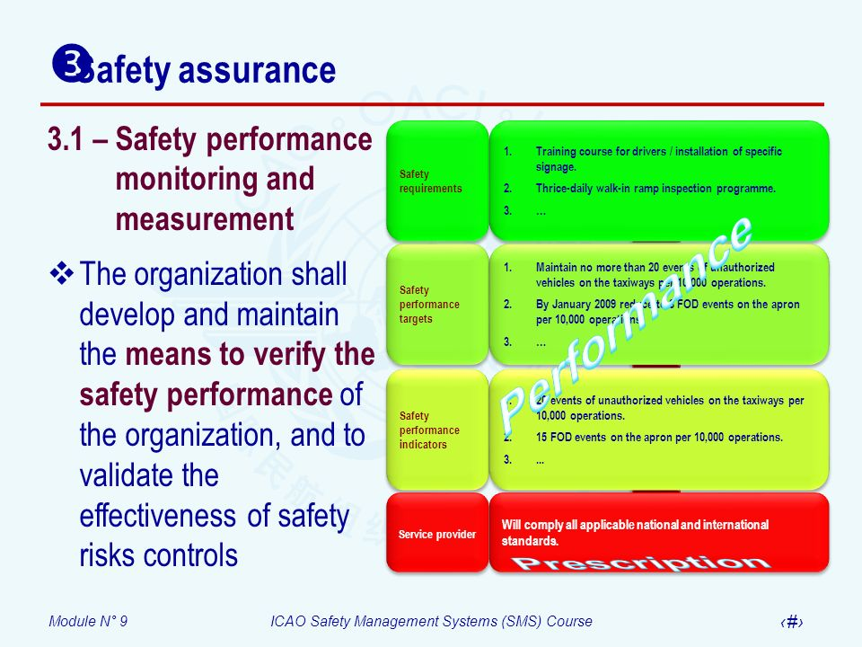 Performance Prescription Safety assurance