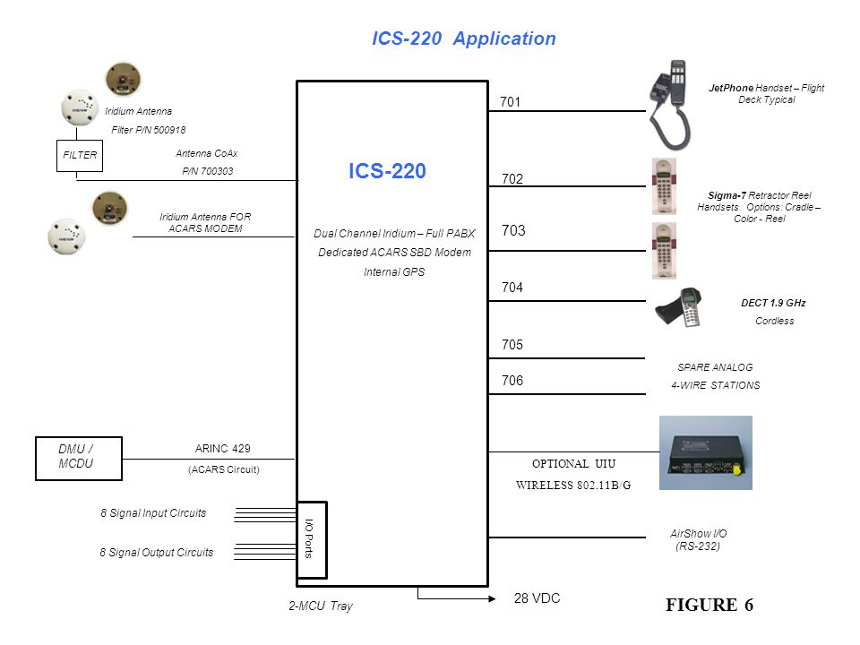 ICS-220 Application ICS-220 FIGURE 6 703 701 702 704 705 706 28 VDC