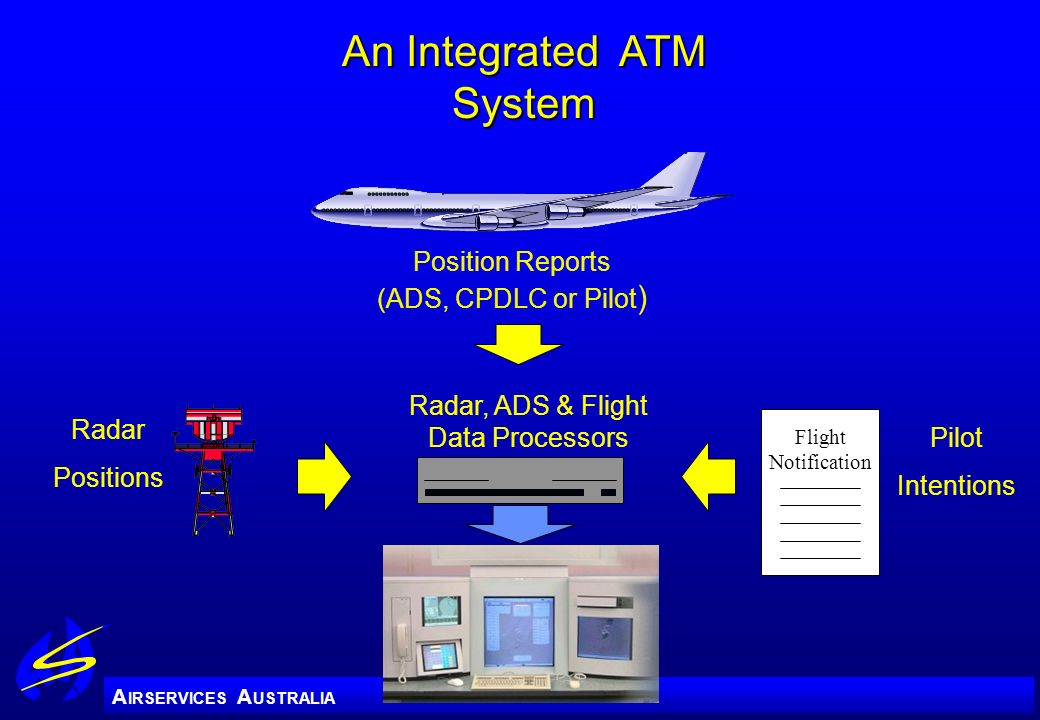 An Integrated ATM System