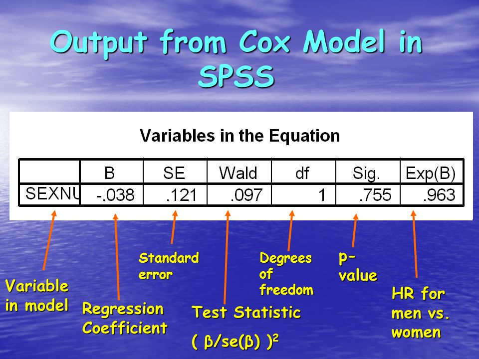 Assessing Survival: Cox Proportional Hazards Model - ppt