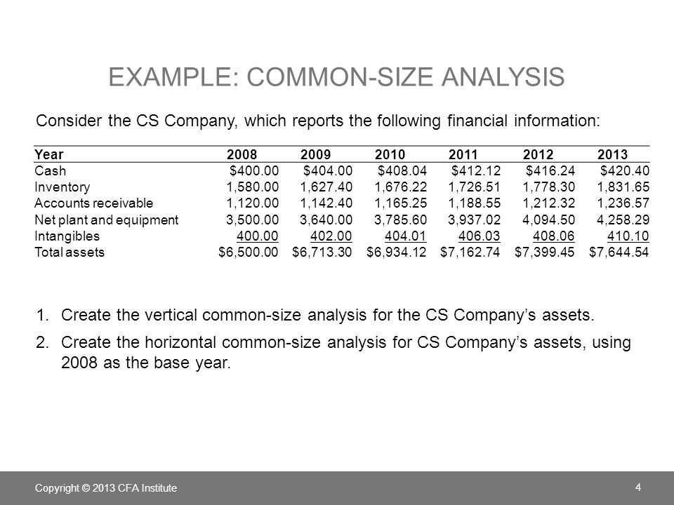 horizontal and vertical financial analysis